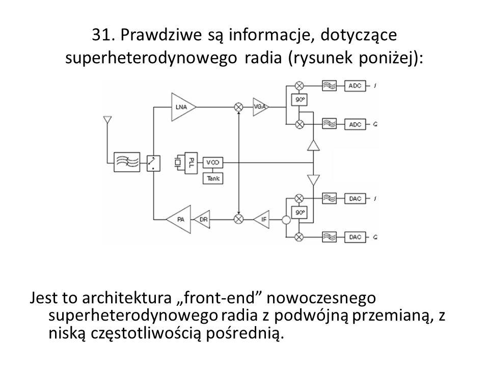 32.Prawdziwe są informacje, dotyczące radia SDR (software-defined radio).