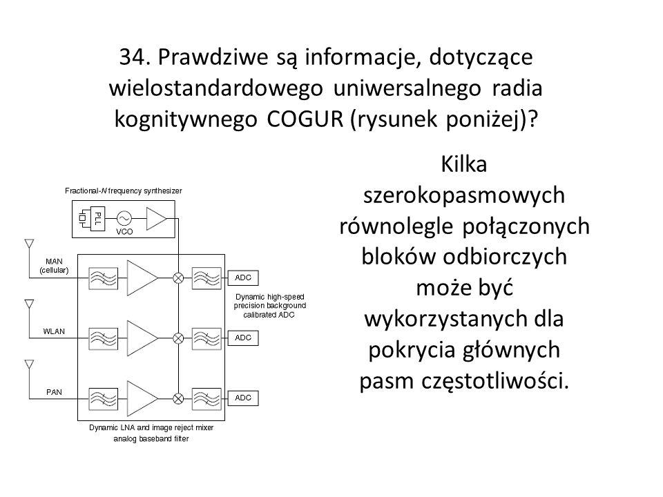 34. Prawdziwe są informacje, dotyczące wielostandardowego uniwersalnego radia kognitywnego COGUR (rysunek poniżej)? Kilka szerokopasmowych równolegle