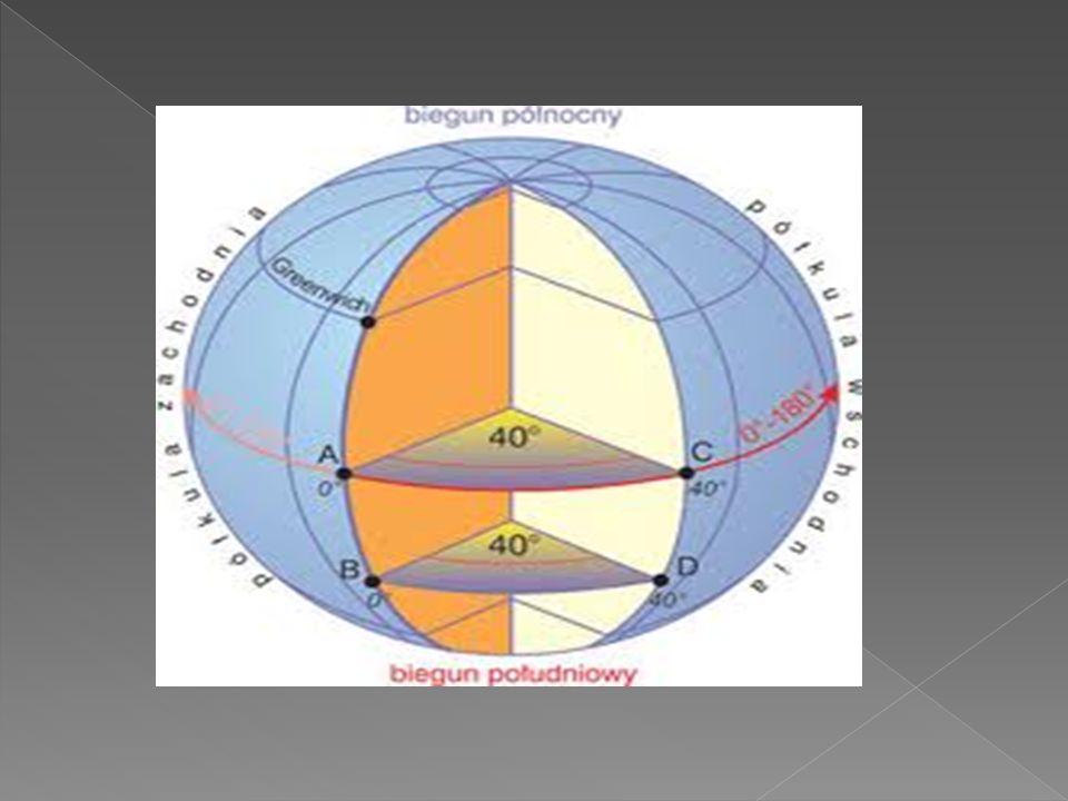 Długość geograficzna (ang. longitude; symbol λ) – jedna ze współrzędnych geograficznych, kąt dwuścienny zawarty między półpłaszczyzną południka 0 (poł