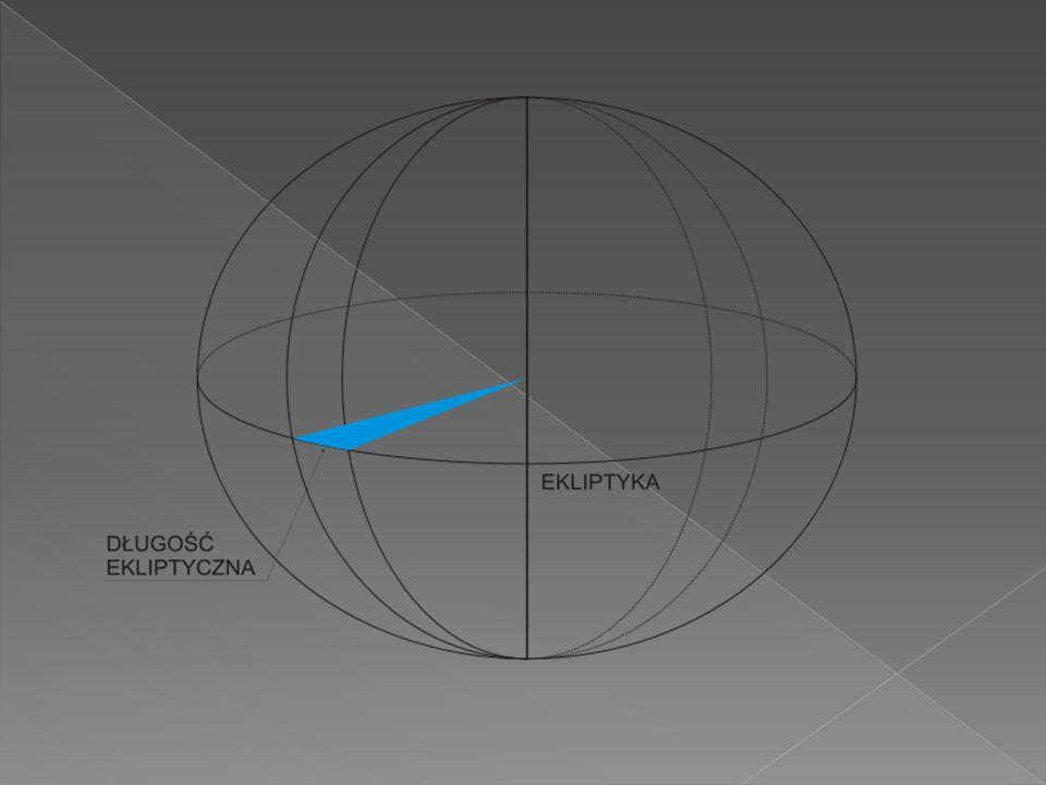 Układ ekliptyczny – sferyczny układ, gdzie kołem głównym jest ekliptyka, głównym kierunkiem zaś kierunek do punktu Barana. Współrzędne stanowią: szero