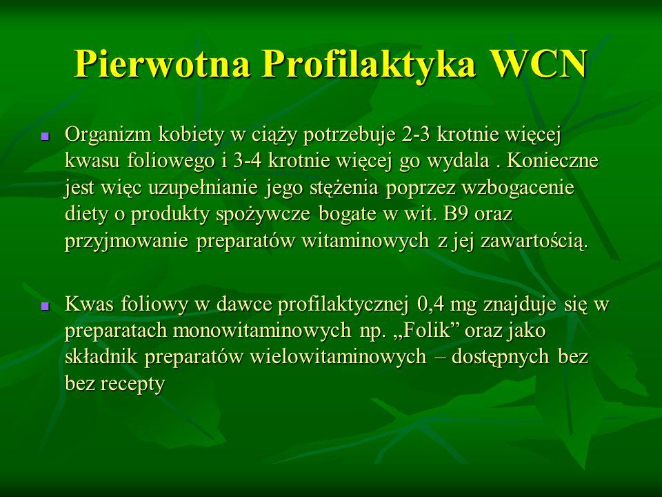 Pierwotna Profilaktyka WCN Organizm kobiety w ciąży potrzebuje 2-3 krotnie więcej kwasu foliowego i 3-4 krotnie więcej go wydala.