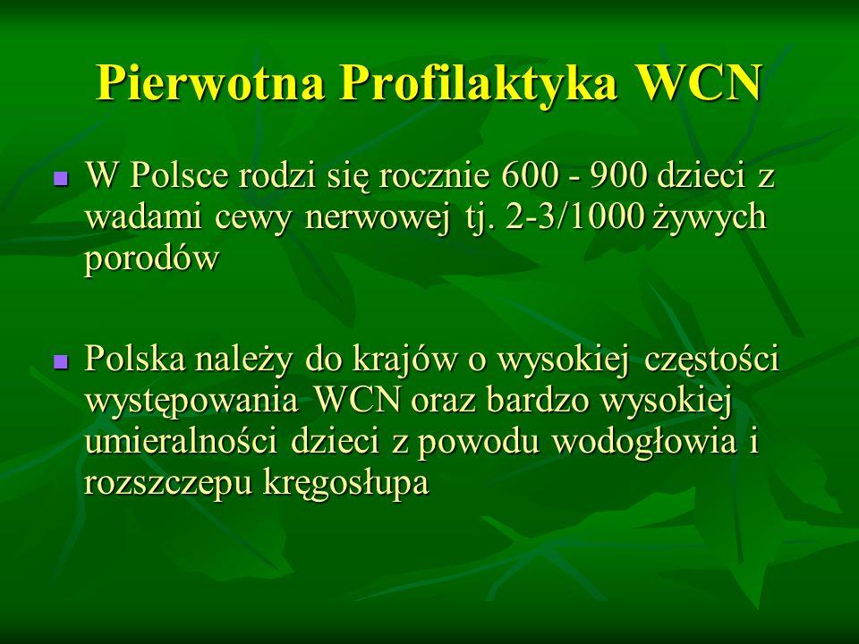 Pierwotna Profilaktyka WCN W Polsce rodzi się rocznie 600 - 900 dzieci z wadami cewy nerwowej tj.