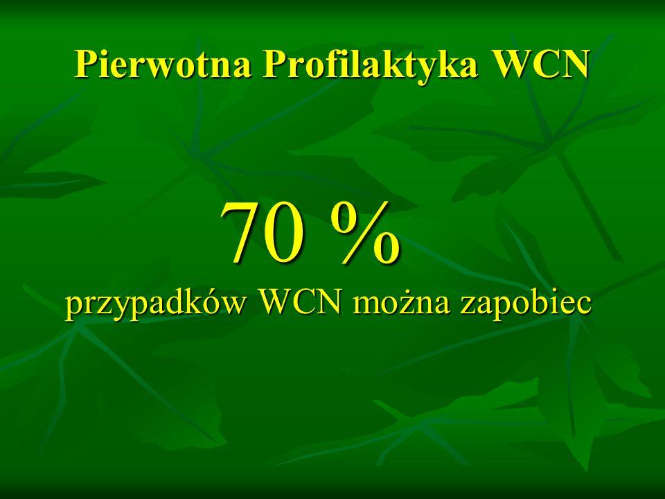 Pierwotna Profilaktyka WCN 70 % przypadków WCN można zapobiec 70 % przypadków WCN można zapobiec