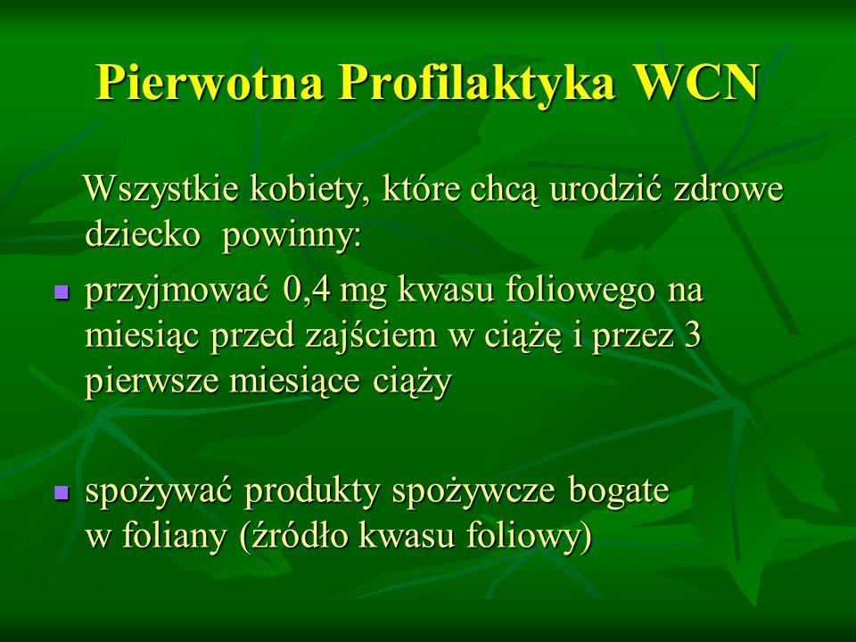 Pierwotna Profilaktyka WCN Wszystkie kobiety, które chcą urodzić zdrowe dziecko powinny: Wszystkie kobiety, które chcą urodzić zdrowe dziecko powinny: przyjmować 0,4 mg kwasu foliowego na miesiąc przed zajściem w ciążę i przez 3 pierwsze miesiące ciąży przyjmować 0,4 mg kwasu foliowego na miesiąc przed zajściem w ciążę i przez 3 pierwsze miesiące ciąży spożywać produkty spożywcze bogate w foliany (źródło kwasu foliowy) spożywać produkty spożywcze bogate w foliany (źródło kwasu foliowy)