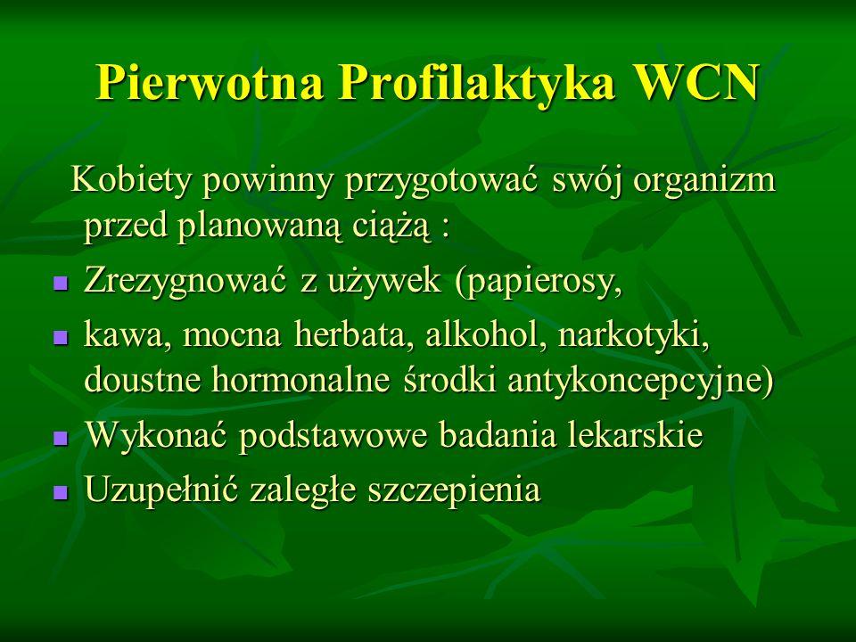 Pierwotna Profilaktyka WCN Kobiety powinny przygotować swój organizm przed planowaną ciążą : Kobiety powinny przygotować swój organizm przed planowaną ciążą : Zrezygnować z używek (papierosy, Zrezygnować z używek (papierosy, kawa, mocna herbata, alkohol, narkotyki, doustne hormonalne środki antykoncepcyjne) kawa, mocna herbata, alkohol, narkotyki, doustne hormonalne środki antykoncepcyjne) Wykonać podstawowe badania lekarskie Wykonać podstawowe badania lekarskie Uzupełnić zaległe szczepienia Uzupełnić zaległe szczepienia