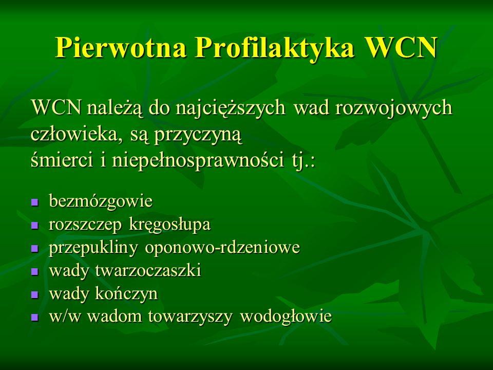Pierwotna Profilaktyka WCN WCN należą do najcięższych wad rozwojowych człowieka, są przyczyną śmierci i niepełnosprawności tj.: bezmózgowie bezmózgowie rozszczep kręgosłupa rozszczep kręgosłupa przepukliny oponowo-rdzeniowe przepukliny oponowo-rdzeniowe wady twarzoczaszki wady twarzoczaszki wady kończyn wady kończyn w/w wadom towarzyszy wodogłowie w/w wadom towarzyszy wodogłowie