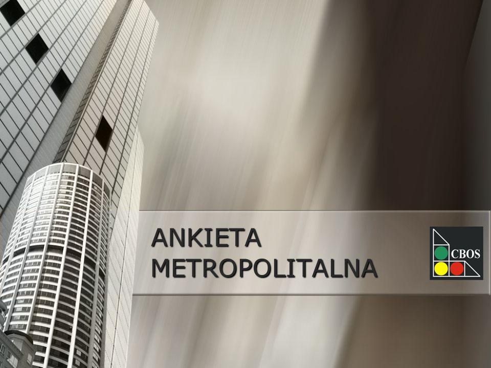 Sprawy i instytucje wspólne dla całego obszaru metropolitalnego wspólne dla każdego miasta/gminy Mieszkańcy Warszawy Sieć kolejowa Koordynacja transportu kolejowego z komunikacją publiczną Komunikacja publiczna na całym obszarze Bilety komunikacji publicznej Informowanie o możliwościach rozwoju gospodarczego Zarządzanie drogami (czyszczenie, remonty i system sygnalizacji) Gospodarka odpadami Planowanie przestrzenne Instytucje kultury Infrastruktura wodociągowa Infrastruktura kanalizacyjna Utrzymanie terenów zielni Policja Szkoły gimnazjalne Straż miejska Szkoły podstawowe Wydawanie pozwoleń na budowę Zasiłki socjalne Wydawanie prawa jazdy 84,8% 81,5% 80,4% 77,9% 70,7% 68,1% 66% 62,6% 62% 61,6% 58,8% 51,4% 48,3% 45,2% 43,8% 43,5% 42,4% 41,4% 38,8%