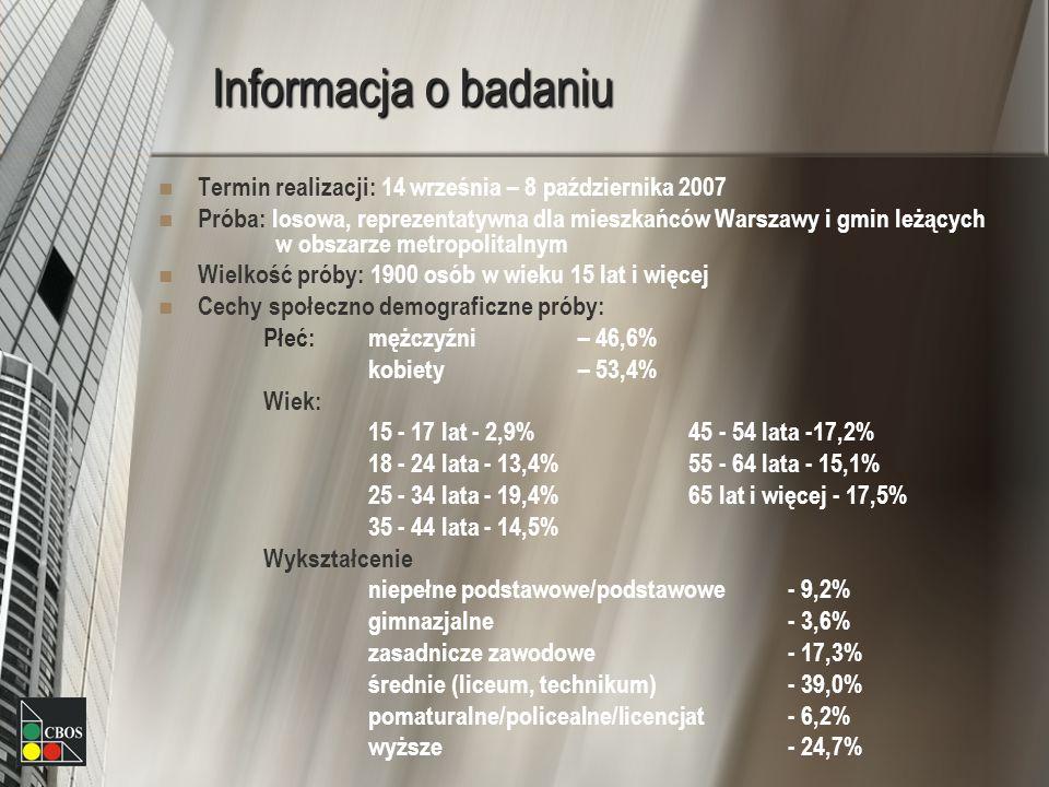 Informacja o badaniu Termin realizacji: 14 września – 8 października 2007 Próba: losowa, reprezentatywna dla mieszkańców Warszawy i gmin leżących w obszarze metropolitalnym Wielkość próby: 1900 osób w wieku 15 lat i więcej Cechy społeczno demograficzne próby: Płeć: mężczyźni – 46,6% kobiety – 53,4% Wiek: 15 - 17 lat - 2,9% 45 - 54 lata -17,2% 18 - 24 lata - 13,4% 55 - 64 lata - 15,1% 25 - 34 lata - 19,4% 65 lat i więcej - 17,5% 35 - 44 lata - 14,5% Wykształcenie niepełne podstawowe/podstawowe - 9,2% gimnazjalne - 3,6% zasadnicze zawodowe - 17,3% średnie (liceum, technikum) - 39,0% pomaturalne/policealne/licencjat - 6,2% wyższe - 24,7%