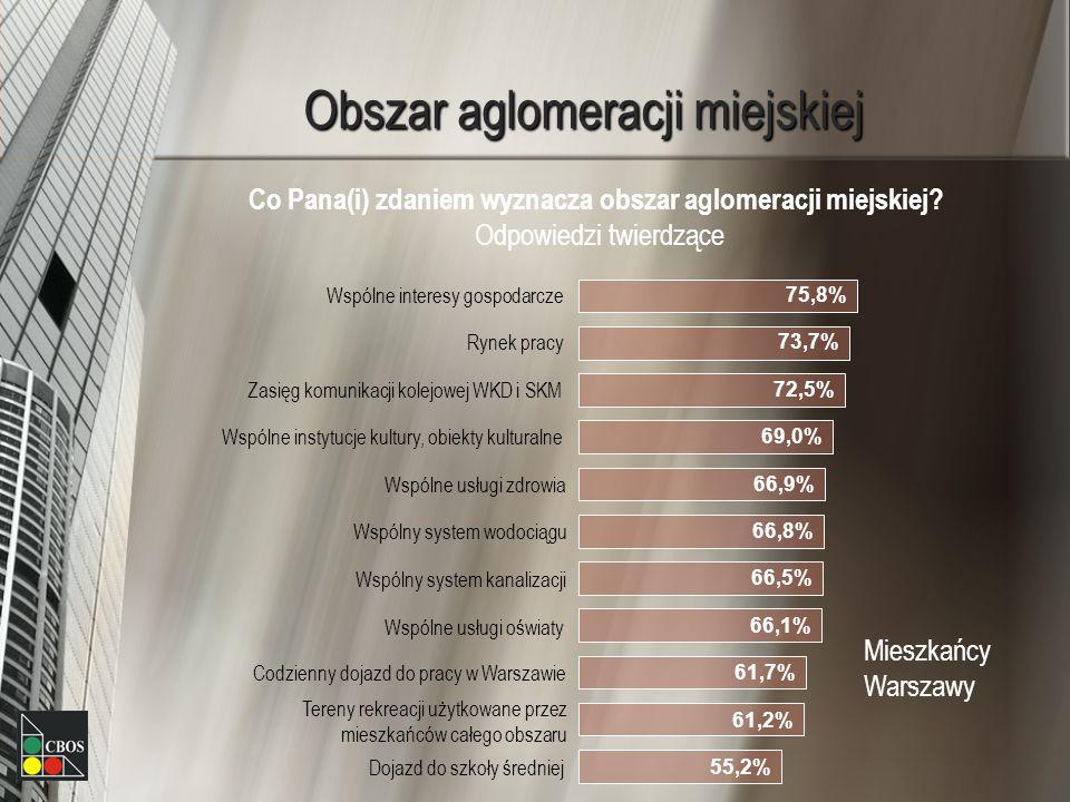 Obszar aglomeracji miejskiej Co Pana(i) zdaniem wyznacza obszar aglomeracji miejskiej? Odpowiedzi twierdzące Mieszkańcy Warszawy 75,8% 73,7% 72,5% 69,