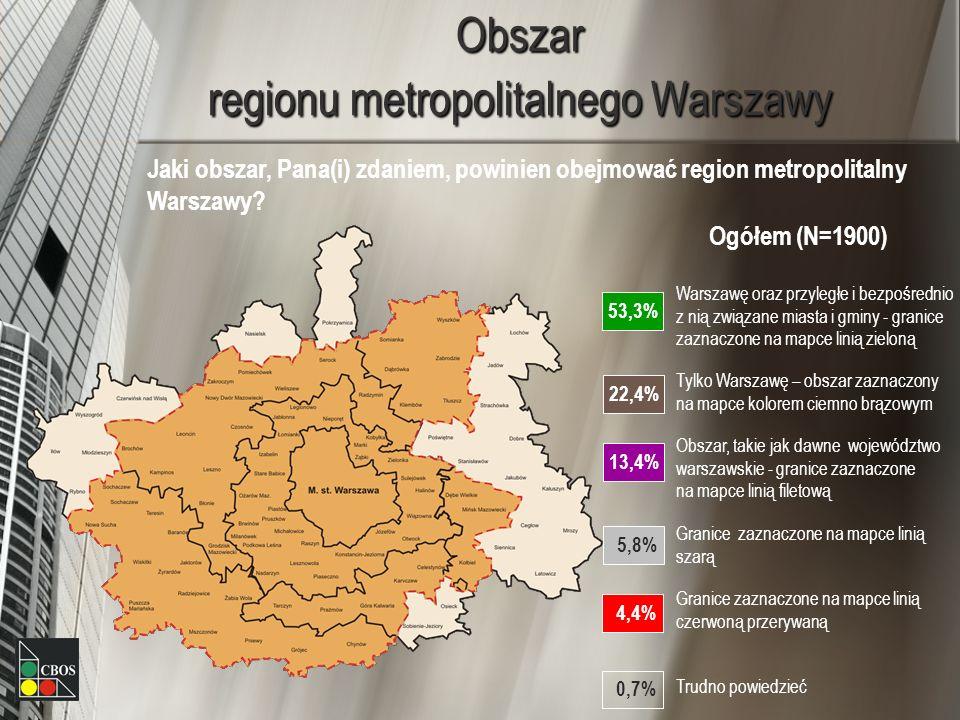 Obszar regionu metropolitalnego Warszawy Jaki obszar, Pana(i) zdaniem, powinien obejmować region metropolitalny Warszawy? Ogółem (N=1900) Warszawę ora