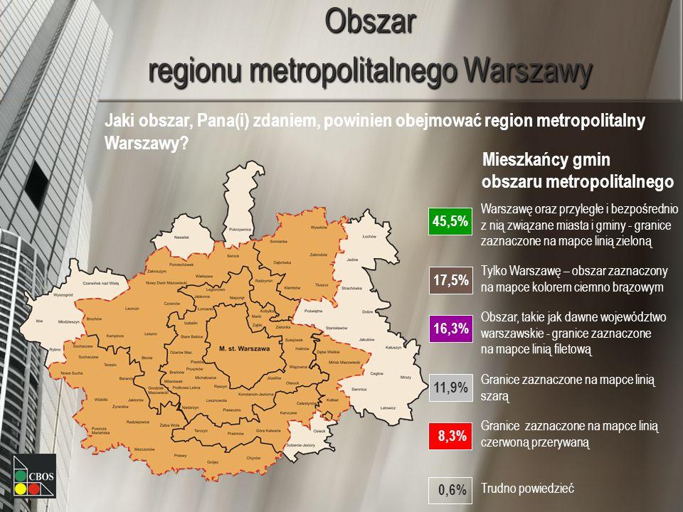 Obszar regionu metropolitalnego Warszawy Jaki obszar, Pana(i) zdaniem, powinien obejmować region metropolitalny Warszawy? Mieszkańcy gmin Warszawę ora