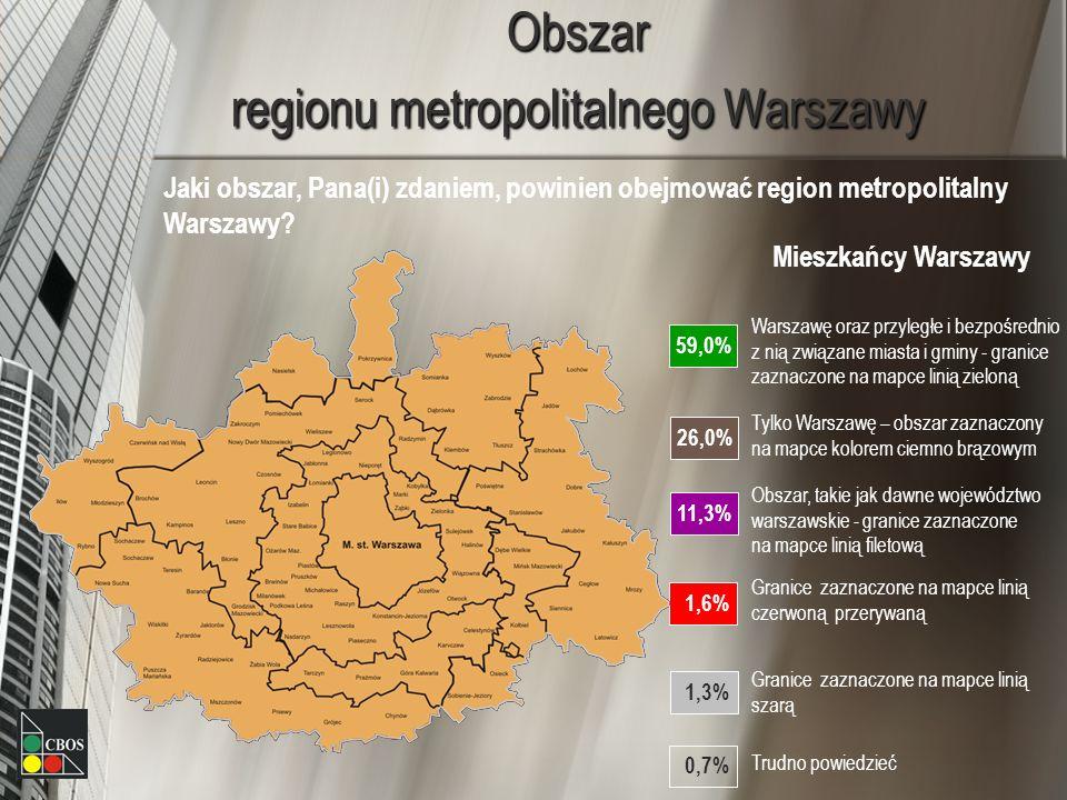 Sprawy i instytucje wspólne dla całego obszaru metropolitalnego wspólne dla każdego miasta/gminy 86,5% 84,3% 83,1% 81,6% 68,9% 68,4% 60,4% 58,5% 56,4% 54,7% 53,8% 46,1% 45% 41,2% 39,3% 38,8% 38,1% 37% 34,3% Sieć kolejowa Koordynacja transportu kolejowego z komunikacją publiczną Komunikacja publiczna na całym obszarze Bilety komunikacji publicznej Informowanie o możliwościach rozwoju gospodarczego Zarządzanie drogami (czyszczenie, remonty i system sygnalizacji) Gospodarka odpadami Planowanie przestrzenne Instytucje kultury Infrastruktura wodociągowa Infrastruktura kanalizacyjna Utrzymanie terenów zielni Policja Szkoły gimnazjalne Straż miejska Szkoły podstawowe Wydawanie pozwoleń na budowę Zasiłki socjalne Wydawanie prawa jazdy Ogółem