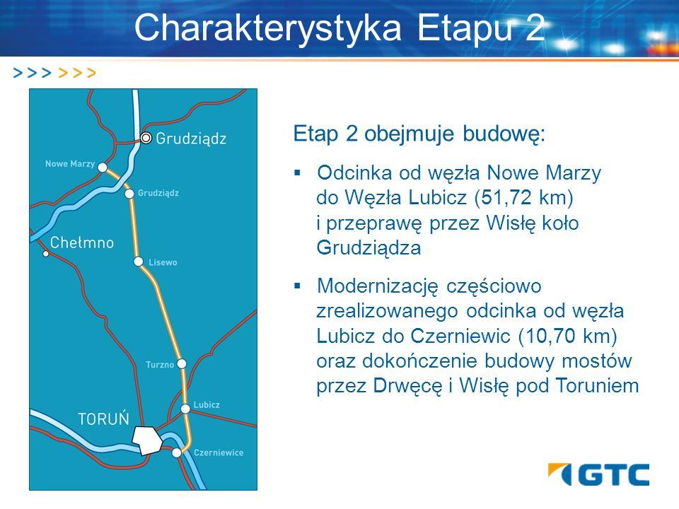 Charakterystyka Etapu 2 Etap 2 obejmuje budowę: Odcinka od węzła Nowe Marzy. do Węzła Lubicz (51,72 km). i przeprawę przez Wisłę koło. Grudziądza Mode