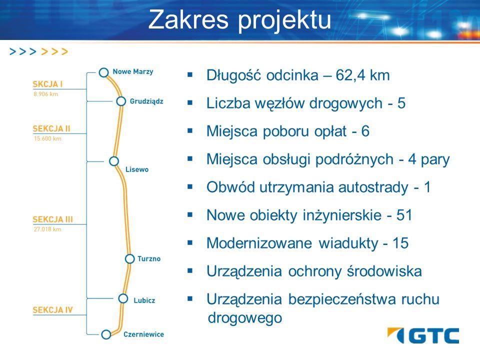 Zakres projektu Długość odcinka – 62,4 km Liczba węzłów drogowych - 5 Miejsca poboru opłat - 6 Miejsca obsługi podróżnych - 4 pary Obwód utrzymania au
