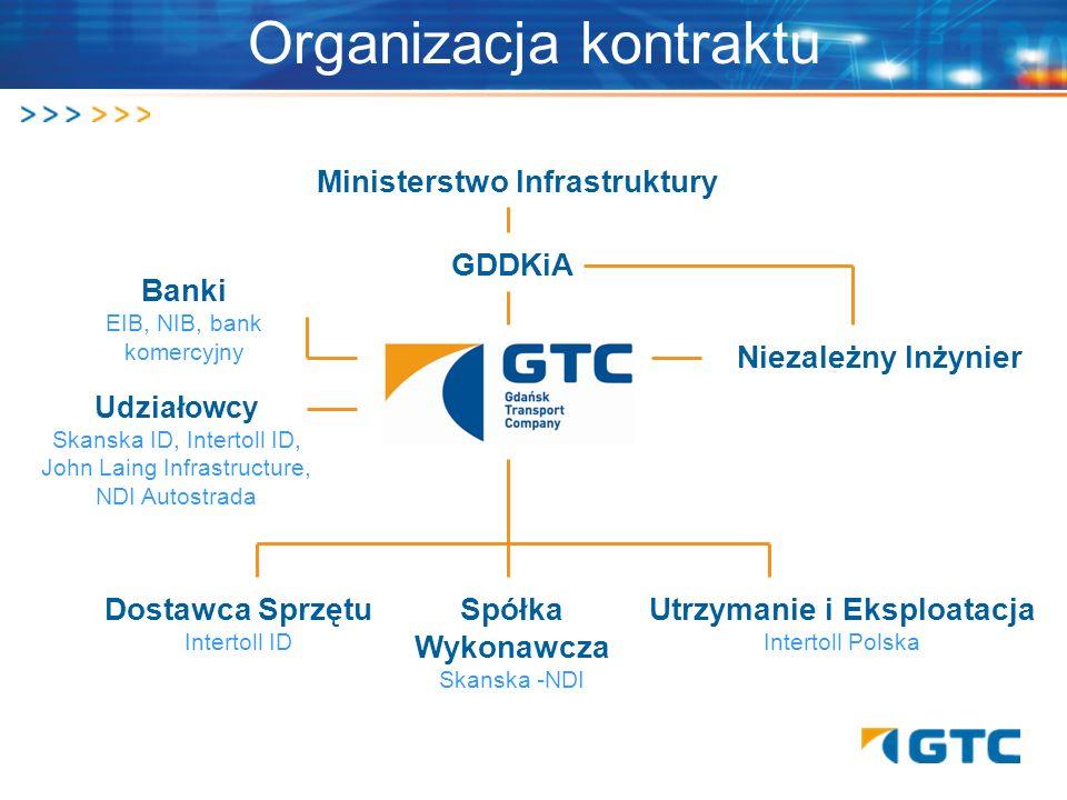 Organizacja kontraktu Rejon lokalizacji mostu przez rzekę Wisłę koło Torunia oraz węzła Czerniewice Ministerstwo Infrastruktury GDDKiA Banki EIB, NIB,