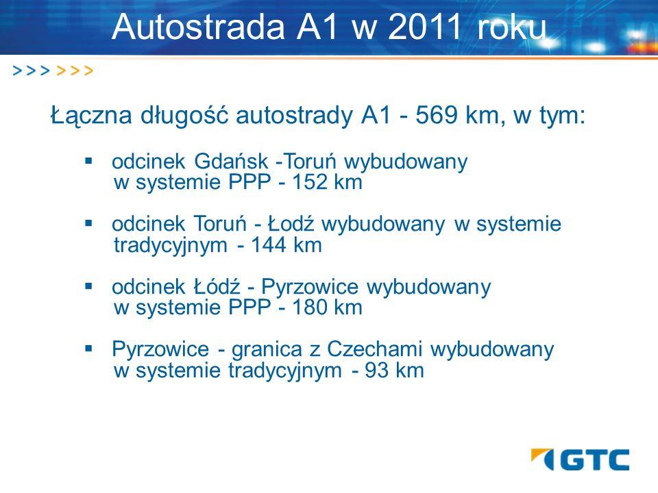 Autostrada A1 w 2011 roku Łączna długość autostrady A1 - 569 km, w tym: odcinek Gdańsk -Toruń wybudowany. w systemie PPP - 152 km odcinek Toruń - Łodź