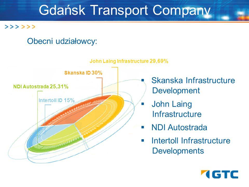 Obecni udziałowcy: NDI Autostrada 25,31% Skanska ID 30% John Laing Infrastructure 29,69% Intertoll ID 15%. Skanska Infrastructure. Development.John La