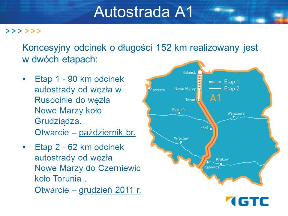 Autostrada A1 Etap 1 - 90 km odcinek autostrady od węzła w Rusocinie do węzła Nowe Marzy koło Grudziądza. Otwarcie – październik br. Etap 2 - 62 km od