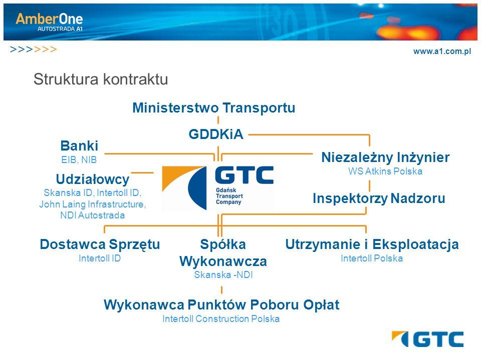 >>>>>> www.a1.com.pl Ukończono projektowanie Uzyskano wszystkie pozwolenia Zatrudniono ponad 2 500 osób Podpisano 240 umów Pozyskano 1000 jednostek sprzętu