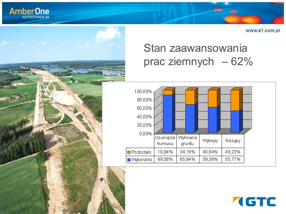 >>>>>> www.a1.com.pl Stan zaawansowania prac ziemnych – 62%