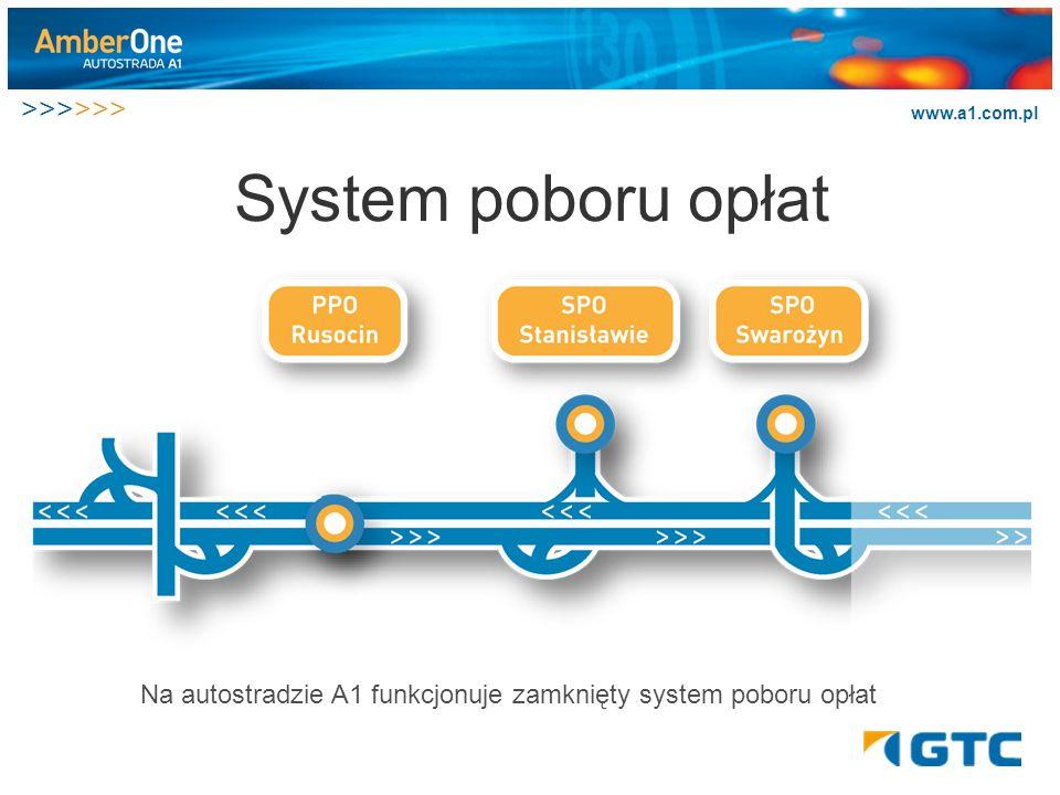>>>>>> www.a1.com.pl Kategorie pojazdów