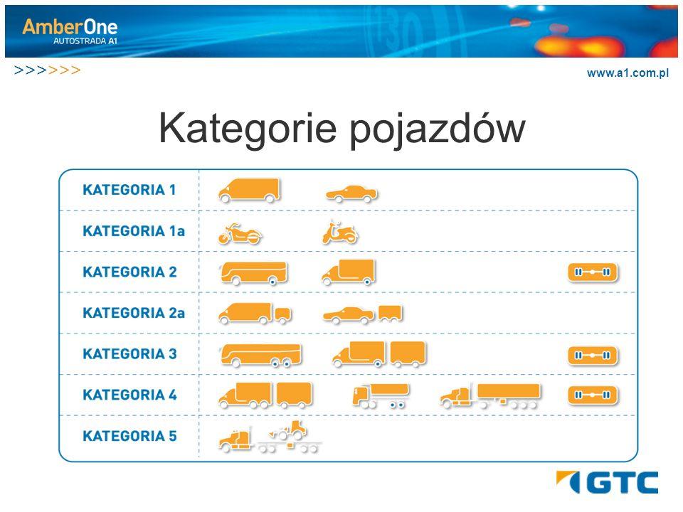 >>>>>> www.a1.com.pl Stawki opłat