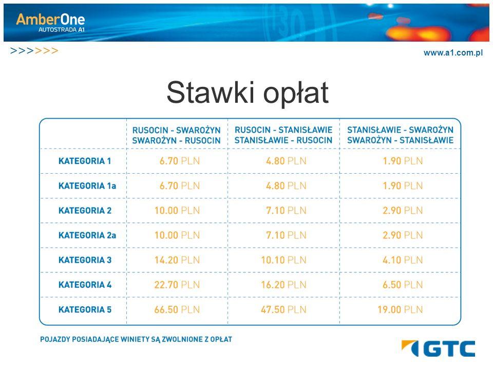 >>>>>> www.a1.com.pl Proces poboru opłat Wjazd: Redukcja prędkości zgodnie z sygnalizacją drogową Wjazd na otwarty pas wjazdowy Zatrzymanie się przy automacie Pobranie biletu upoważniającego do przejazdu