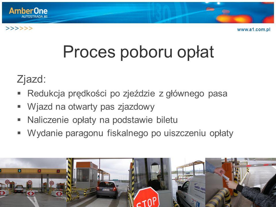 >>>>>> www.a1.com.pl Proces poboru opłat Zjazd: Redukcja prędkości po zjeździe z głównego pasa Wjazd na otwarty pas zjazdowy Naliczenie opłaty na pods