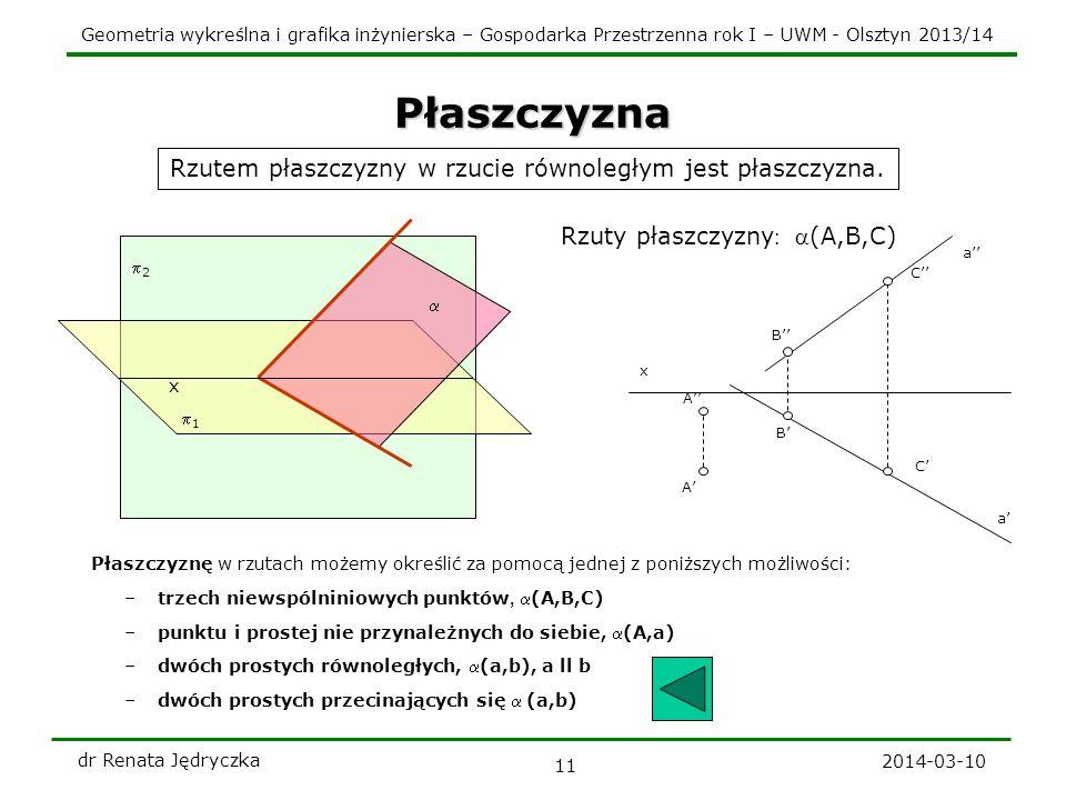 Geometria wykreślna i grafika inżynierska – Gospodarka Przestrzenna rok I – UWM - Olsztyn 2013/14 2014-03-10 dr Renata Jędryczka 11 a a Płaszczyzna Pł