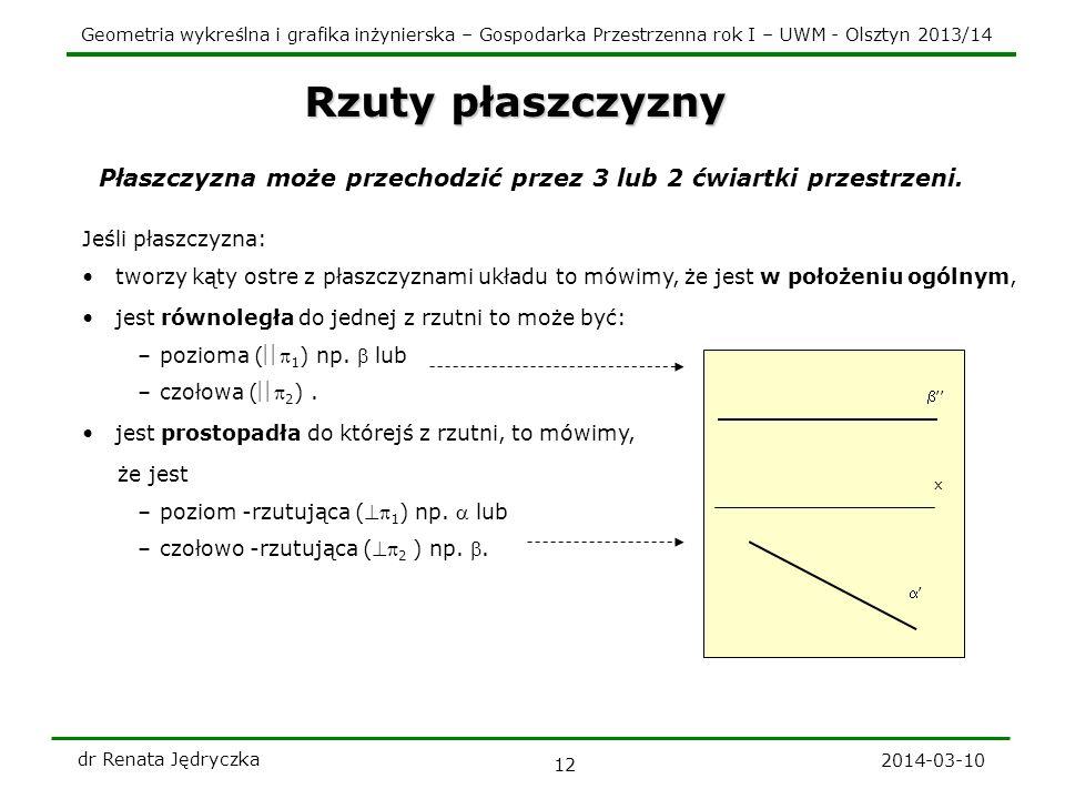 Geometria wykreślna i grafika inżynierska – Gospodarka Przestrzenna rok I – UWM - Olsztyn 2013/14 2014-03-10 dr Renata Jędryczka 12 Rzuty płaszczyzny