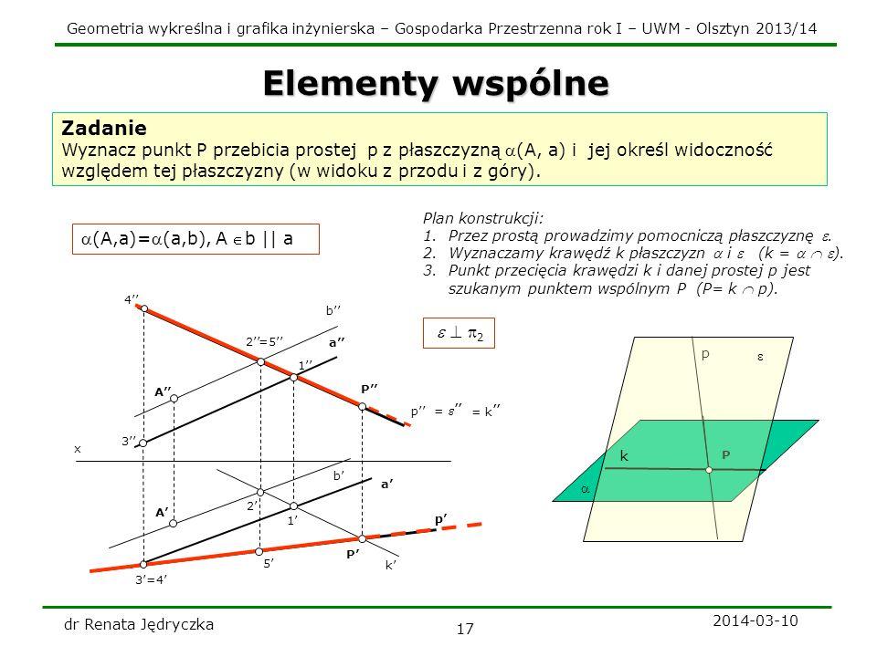 Geometria wykreślna i grafika inżynierska – Gospodarka Przestrzenna rok I – UWM - Olsztyn 2013/14 2014-03-10 dr Renata Jędryczka 17 Elementy wspólne Z