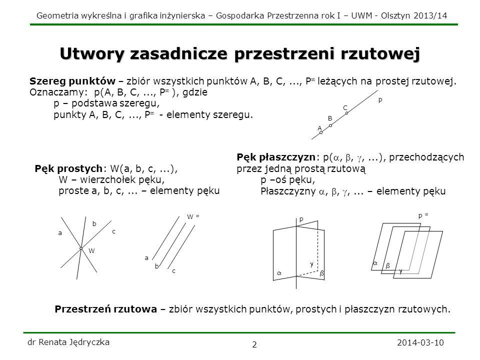 Geometria wykreślna i grafika inżynierska – Gospodarka Przestrzenna rok I – UWM - Olsztyn 2013/14 2014-03-10 dr Renata Jędryczka 2 Utwory zasadnicze p