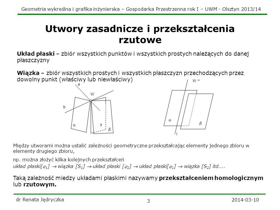 Geometria wykreślna i grafika inżynierska – Gospodarka Przestrzenna rok I – UWM - Olsztyn 2013/14 2014-03-10 dr Renata Jędryczka 3 Utwory zasadnicze i