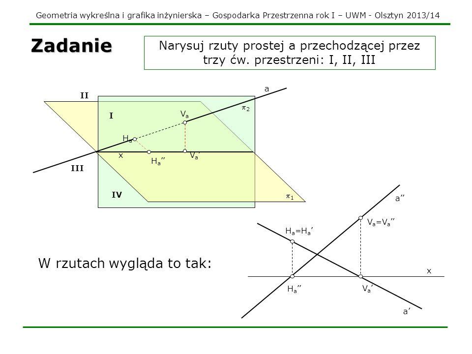 Geometria wykreślna i grafika inżynierska – Gospodarka Przestrzenna rok I – UWM - Olsztyn 2013/14 xZadanie Narysuj rzuty prostej a przechodzącej przez