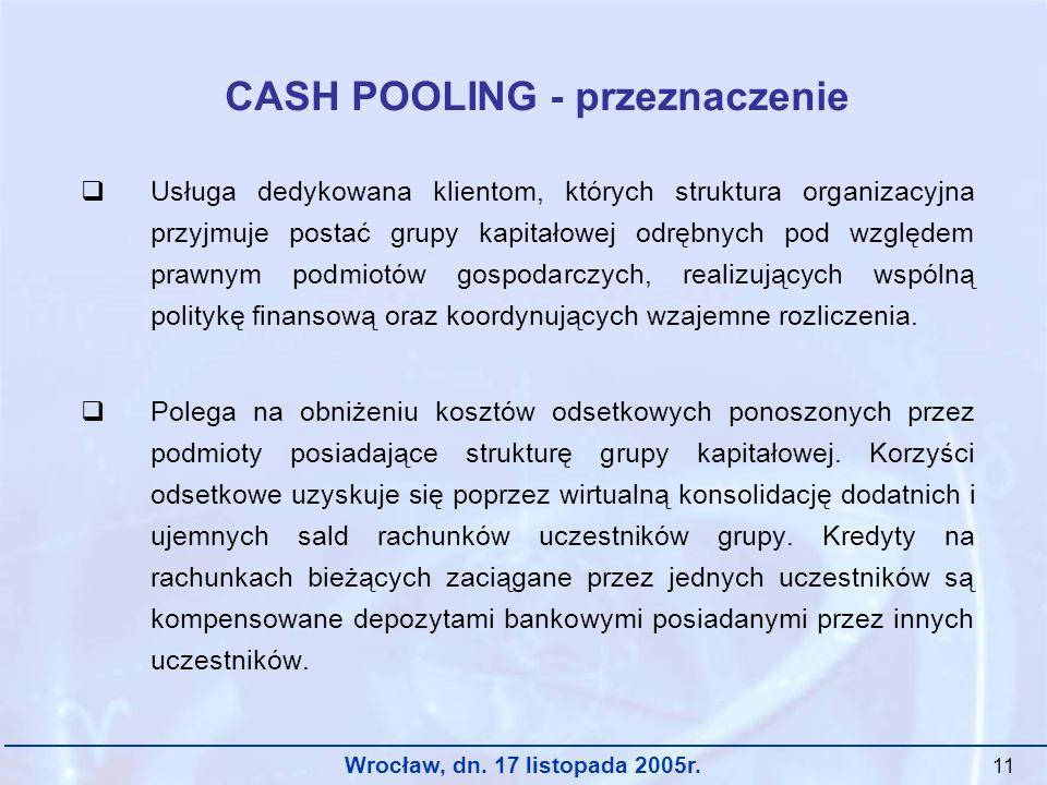 11 CASH POOLING - przeznaczenie Usługa dedykowana klientom, których struktura organizacyjna przyjmuje postać grupy kapitałowej odrębnych pod względem