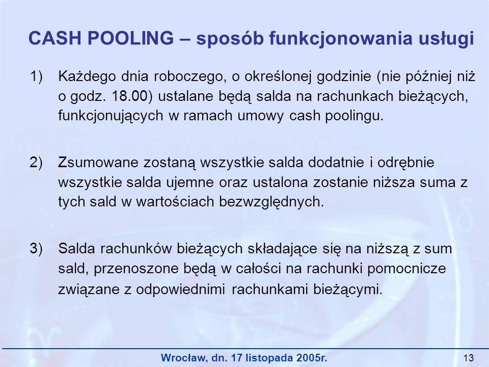 Wrocław, dn. 17 listopada 2005r. 13 CASH POOLING – sposób funkcjonowania usługi 1)Każdego dnia roboczego, o określonej godzinie (nie później niż o god