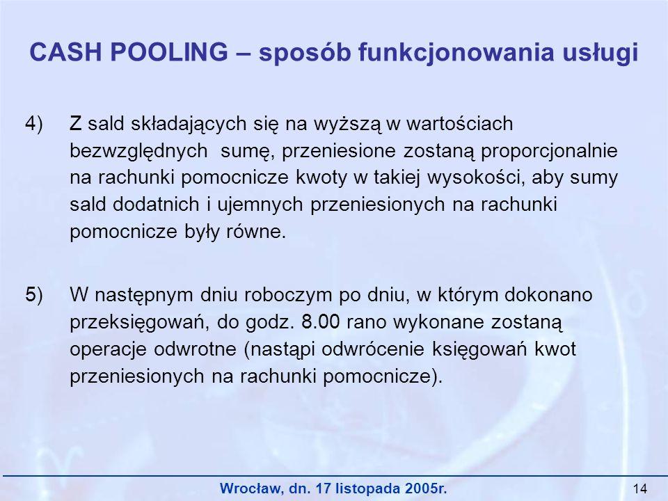 Wrocław, dn. 17 listopada 2005r. 14 CASH POOLING – sposób funkcjonowania usługi 4)Z sald składających się na wyższą w wartościach bezwzględnych sumę,