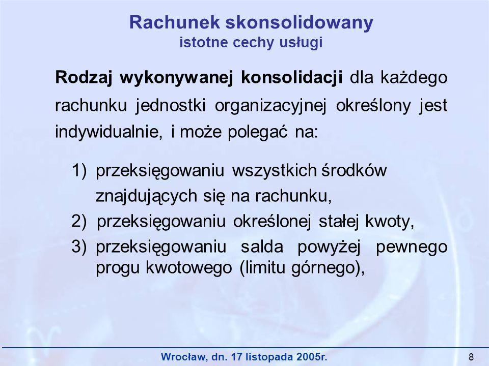 Wrocław, dn. 17 listopada 2005r. 8 Rachunek skonsolidowany istotne cechy usługi Rodzaj wykonywanej konsolidacji dla każdego rachunku jednostki organiz