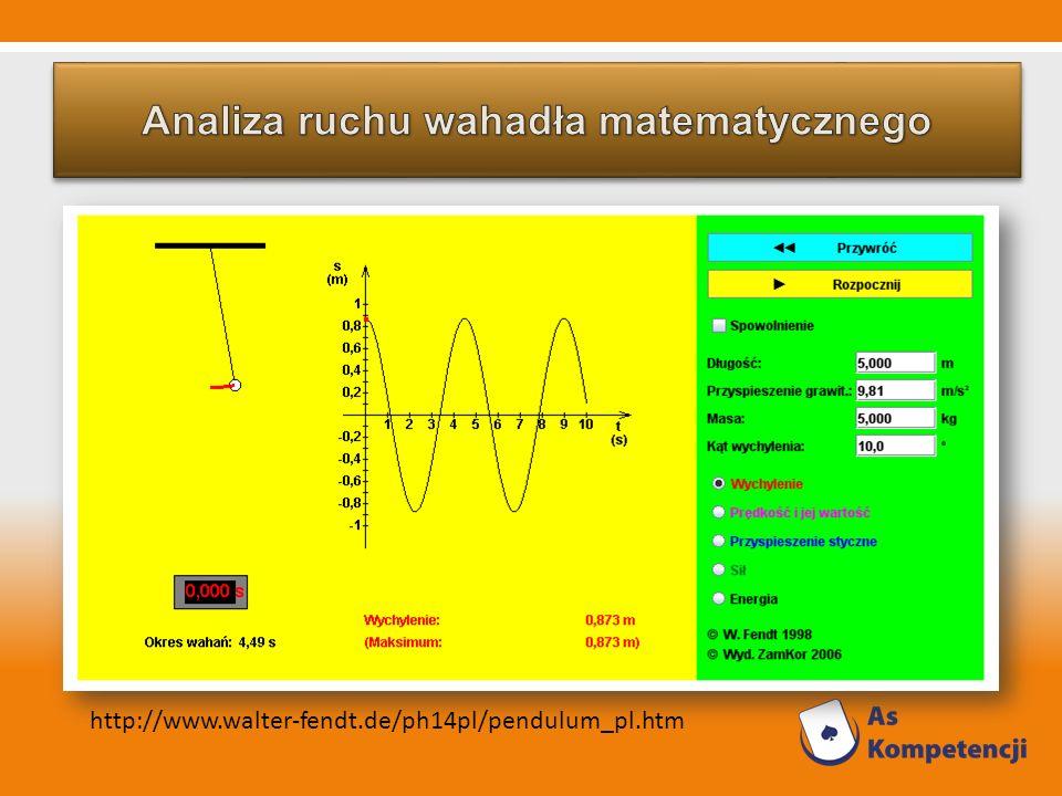 http://www.walter-fendt.de/ph14pl/pendulum_pl.htm