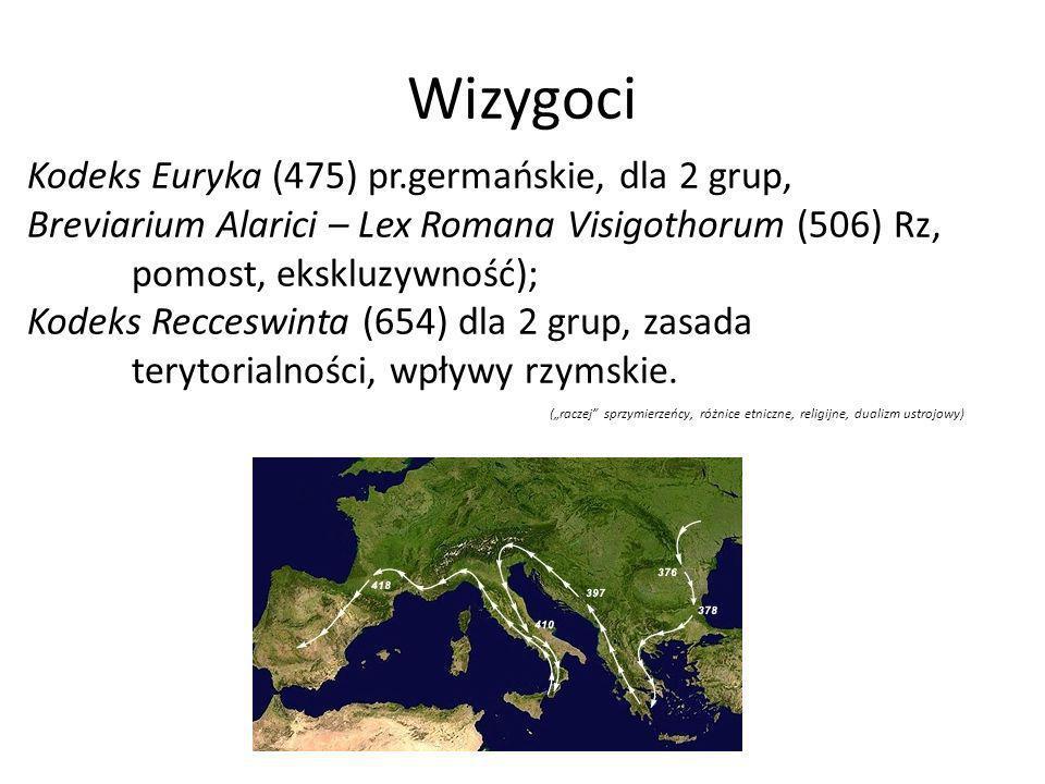 Wizygoci Kodeks Euryka (475) pr.germańskie, dla 2 grup, Breviarium Alarici – Lex Romana Visigothorum (506) Rz, pomost, ekskluzywność); Kodeks Recceswi