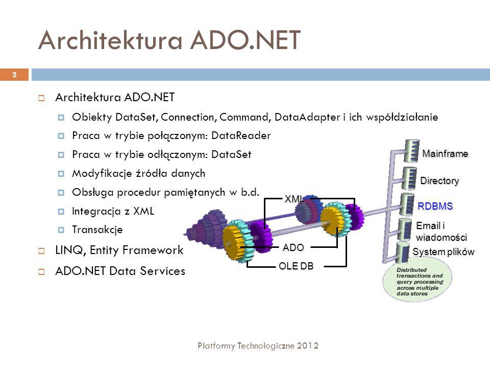 Data View Platformy Technologiczne 2012 43 DataView służy modyfikowaniu DataTable celem wyświetlenia potrzebych danych DefaultView zwraca standardowy widok dla DataTable Modyfikacja widoku z DataSet poprzez filtry DataView dv = ds.Tables[ Authors ].DefaultView; DataView dv = new DataView(ds.Tables[ Authors ]); dv.RowFilter = state = CA ;