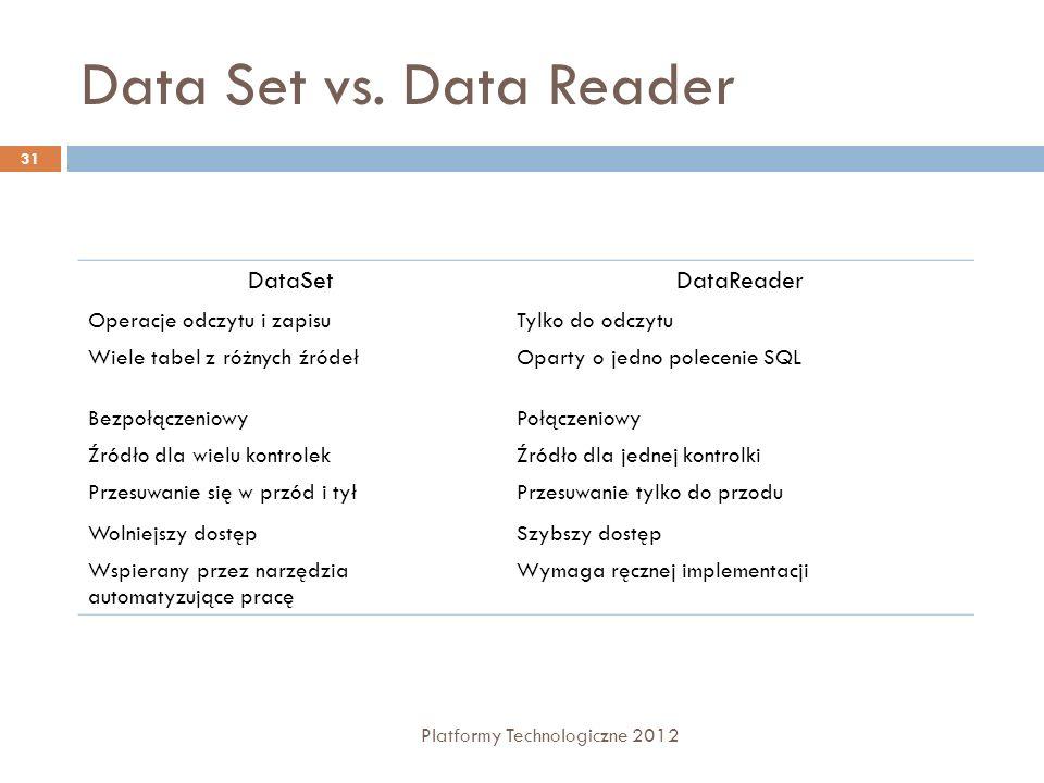 Data Set vs. Data Reader Platformy Technologiczne 2012 31 DataSetDataReader Operacje odczytu i zapisuTylko do odczytu Wiele tabel z różnych źródełOpar