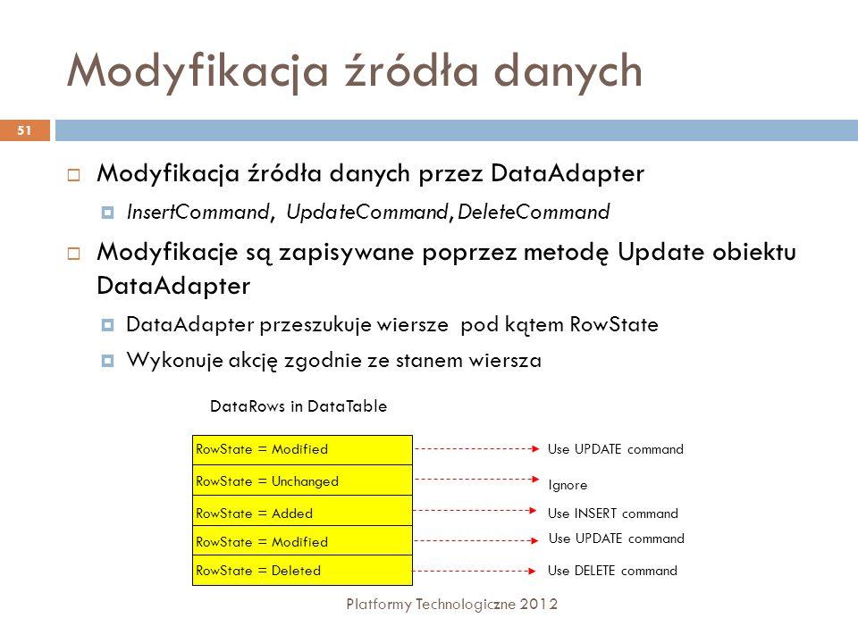 Modyfikacja źródła danych Platformy Technologiczne 2012 51 Modyfikacja źródła danych przez DataAdapter InsertCommand, UpdateCommand, DeleteCommand Mod