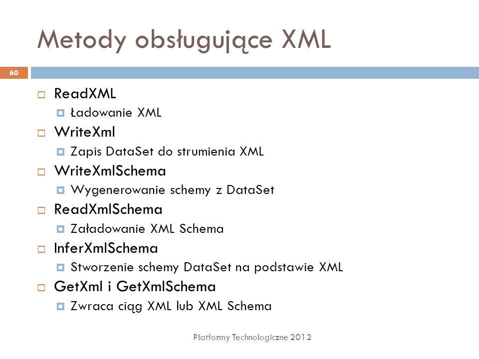 Metody obsługujące XML Platformy Technologiczne 2012 60 ReadXML Ładowanie XML WriteXml Zapis DataSet do strumienia XML WriteXmlSchema Wygenerowanie sc