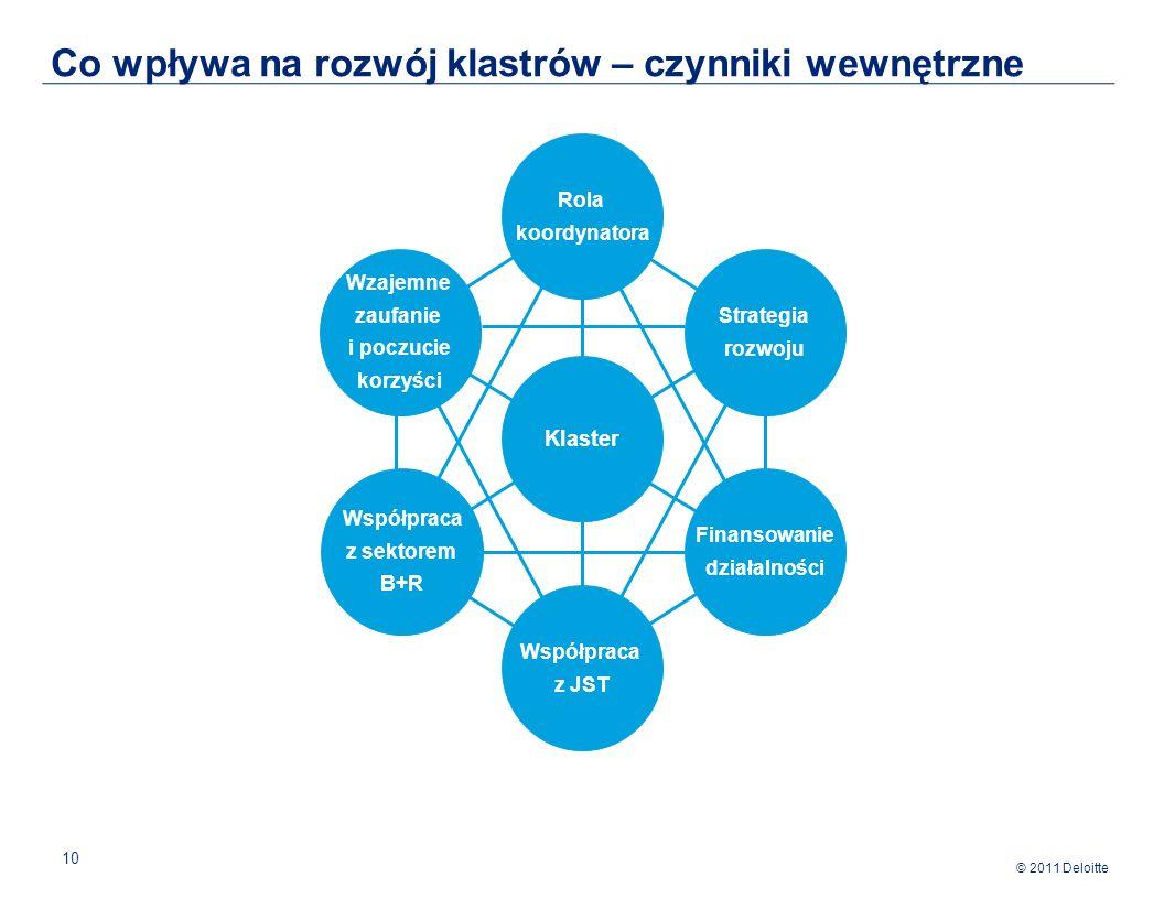 © 2011 Deloitte 10 Co wpływa na rozwój klastrów – czynniki wewnętrzne Wzajemne zaufanie i poczucie korzyści Strategia rozwoju Finansowanie działalności Współpraca z sektorem B+R Klaster Współpraca z JST Rola koordynatora