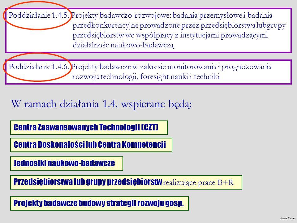 Poddziałanie 1.4.5. Projekty badawczo-rozwojowe: badania przemysłowe i badania przedkonkurencyjne prowadzone przez przedsiębiorstwa lubgrupy przedsięb
