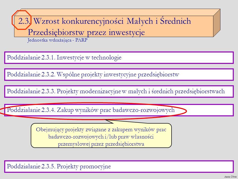 2.3. Wzrost konkurencyjności Małych i Średnich Przedsiębiorstw przez inwestycje Poddziałanie 2.3.1. Inwestycje w technologie Poddziałanie 2.3.2. Wspól