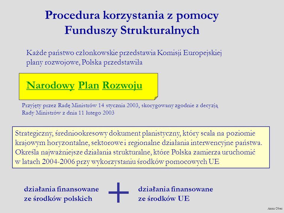 Procedura korzystania z pomocy Funduszy Strukturalnych Każde państwo członkowskie przedstawia Komisji Europejskiej plany rozwojowe, Polska przedstawiła Narodowy Plan Rozwoju Przyjęty przez Radę Ministrów 14 stycznia 2003, skorygowany zgodnie z decyzją Rady Ministrów z dnia 11 lutego 2003 Strategiczny, średniookresowy dokument planistyczny, który scala na poziomie krajowym horyzontalne, sektorowe i regionalne działania interwencyjne państwa.