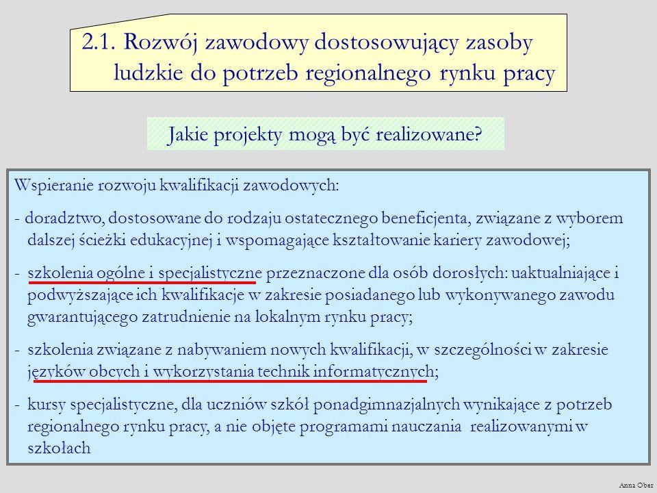 2.1. Rozwój zawodowy dostosowujący zasoby ludzkie do potrzeb regionalnego rynku pracy Jakie projekty mogą być realizowane? Wspieranie rozwoju kwalifik