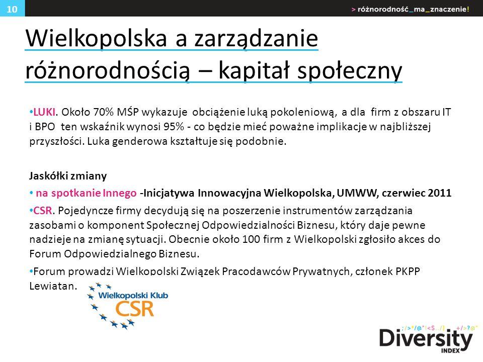 Wielkopolska a zarządzanie różnorodnością – kapitał społeczny LUKI.